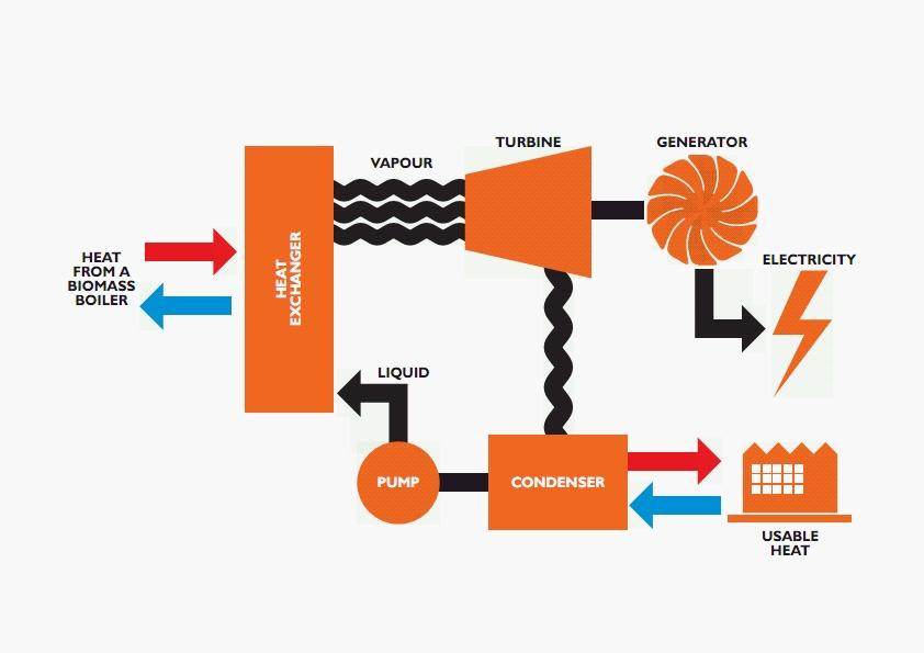 BiomassCHP.jpg