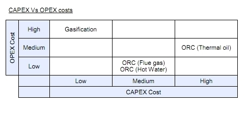CAPEX Vs OPEX costs.jpg