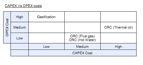 CAPEX Vs OPEX costs.jpg