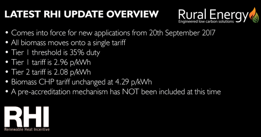RHI Updates - September 2017